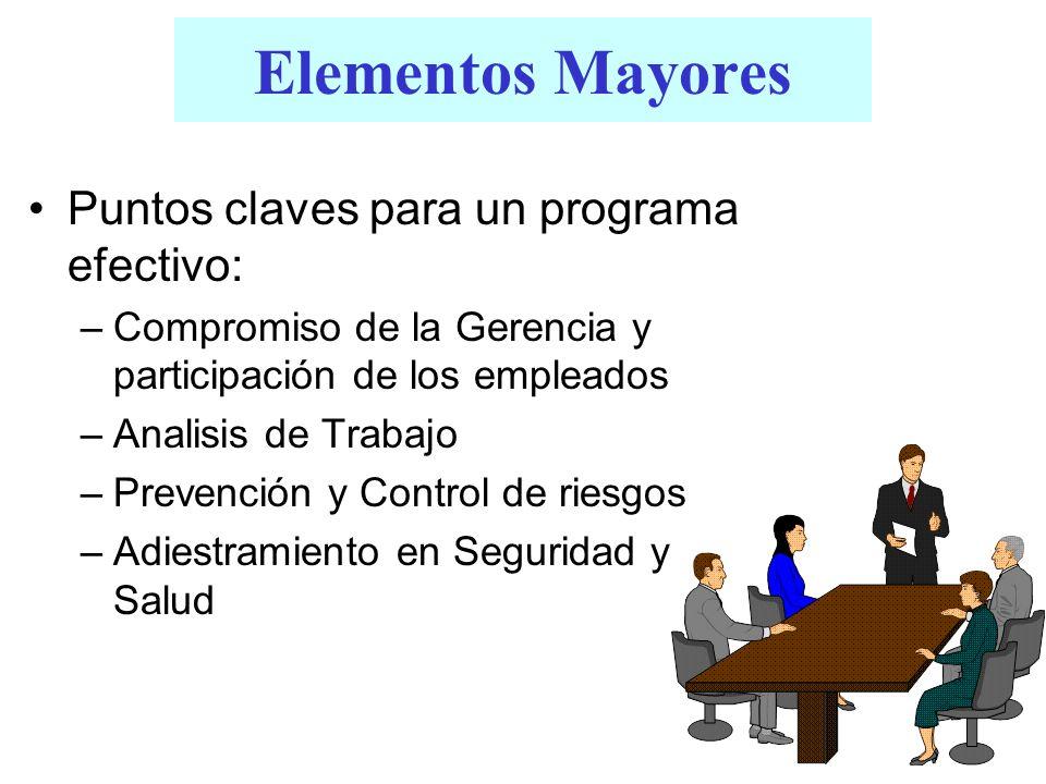 Elementos Mayores Puntos claves para un programa efectivo: –Compromiso de la Gerencia y participación de los empleados –Analisis de Trabajo –Prevenció