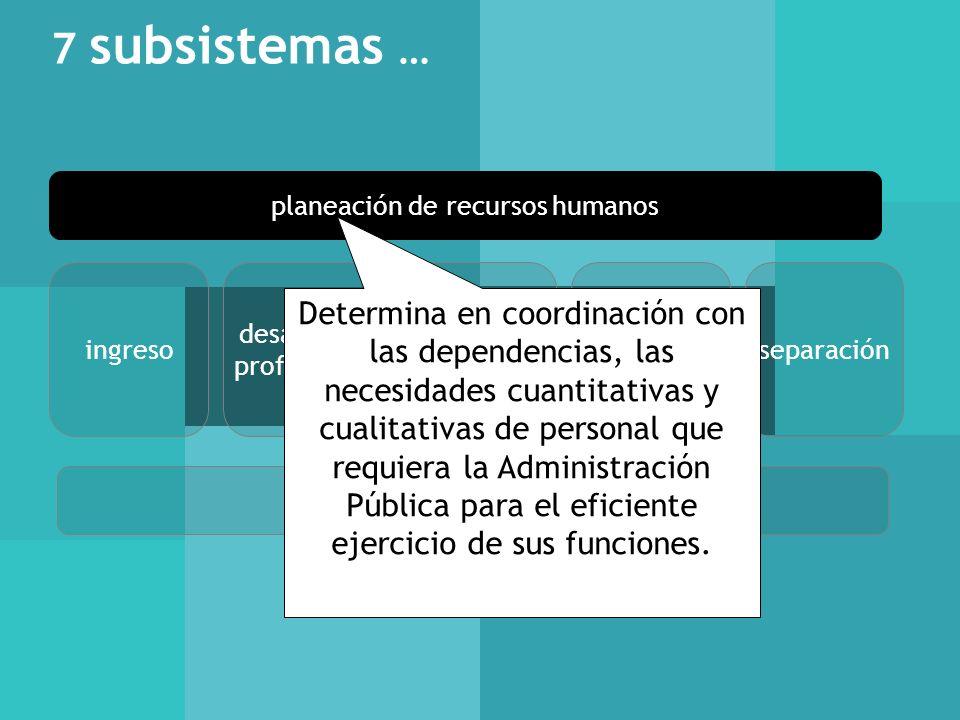 7 subsistemas … planeación de recursos humanos control y evaluación ingreso desarrollo profesional capacitación Y certificación evaluación del desempe