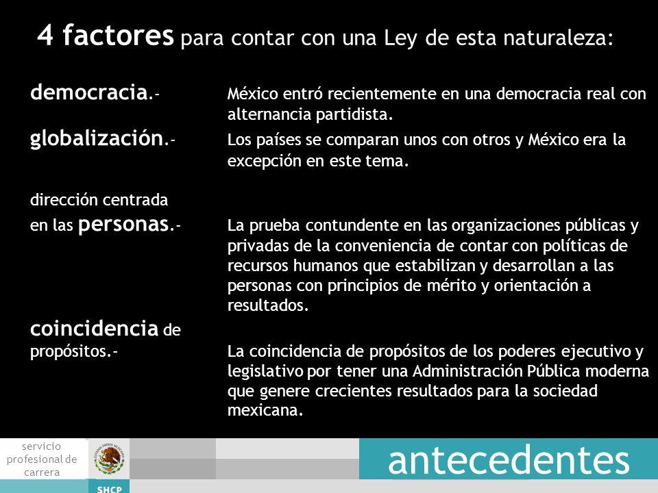 democracia.- México entró recientemente en una democracia real con alternancia partidista. globalización.- Los países se comparan unos con otros y Méx
