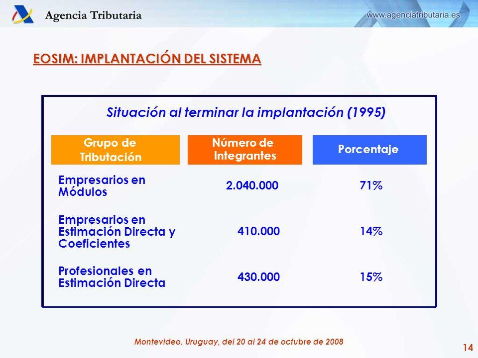 14 Montevideo, Uruguay, del 20 al 24 de octubre de 2008 Grupo de Tributación Número de Integrantes Porcentaje Empresarios en Módulos 2.040.000 71% Emp