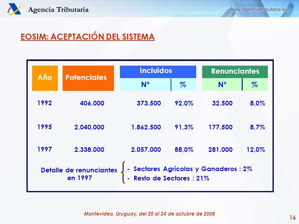 16 Montevideo, Uruguay, del 20 al 24 de octubre de 2008 Nº% % 1992 406.000 373.500 92,0%32.500 8,0% 1995 2.040.000 1.862.500 91,3%177.500 8,7% 1997 2.