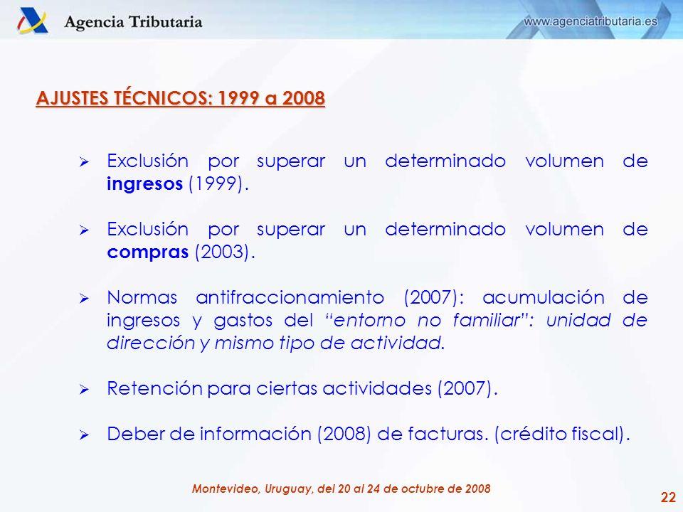 22 Montevideo, Uruguay, del 20 al 24 de octubre de 2008 AJUSTES TÉCNICOS: 1999 a 2008 Exclusión por superar un determinado volumen de ingresos (1999).