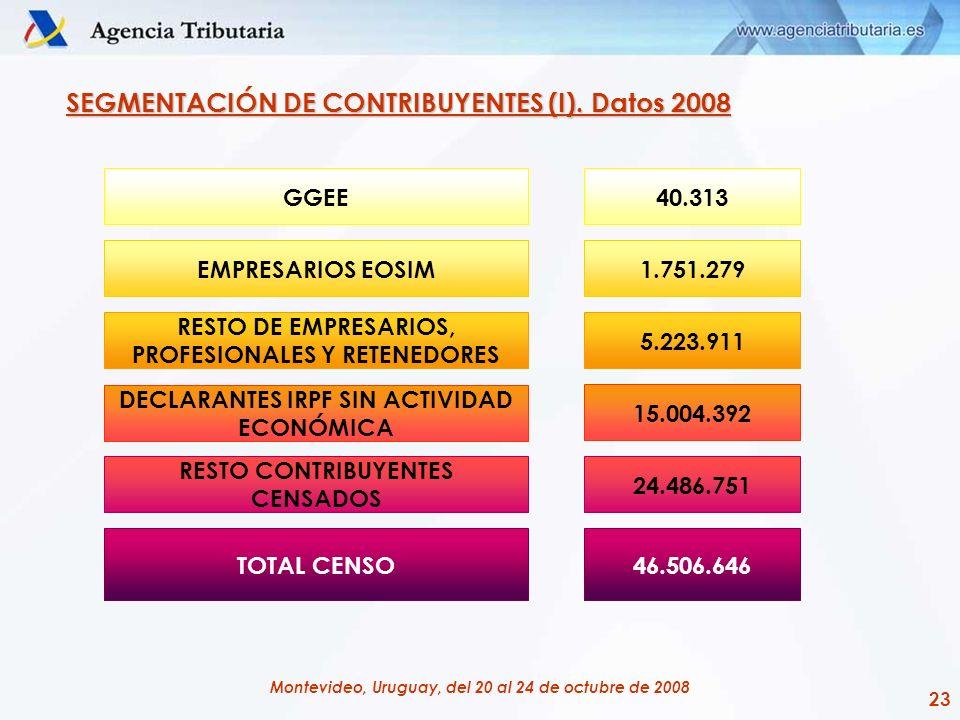 23 Montevideo, Uruguay, del 20 al 24 de octubre de 2008 SEGMENTACIÓN DE CONTRIBUYENTES (I). Datos 2008 GGEE40.313 EMPRESARIOS EOSIM1.751.279 RESTO DE