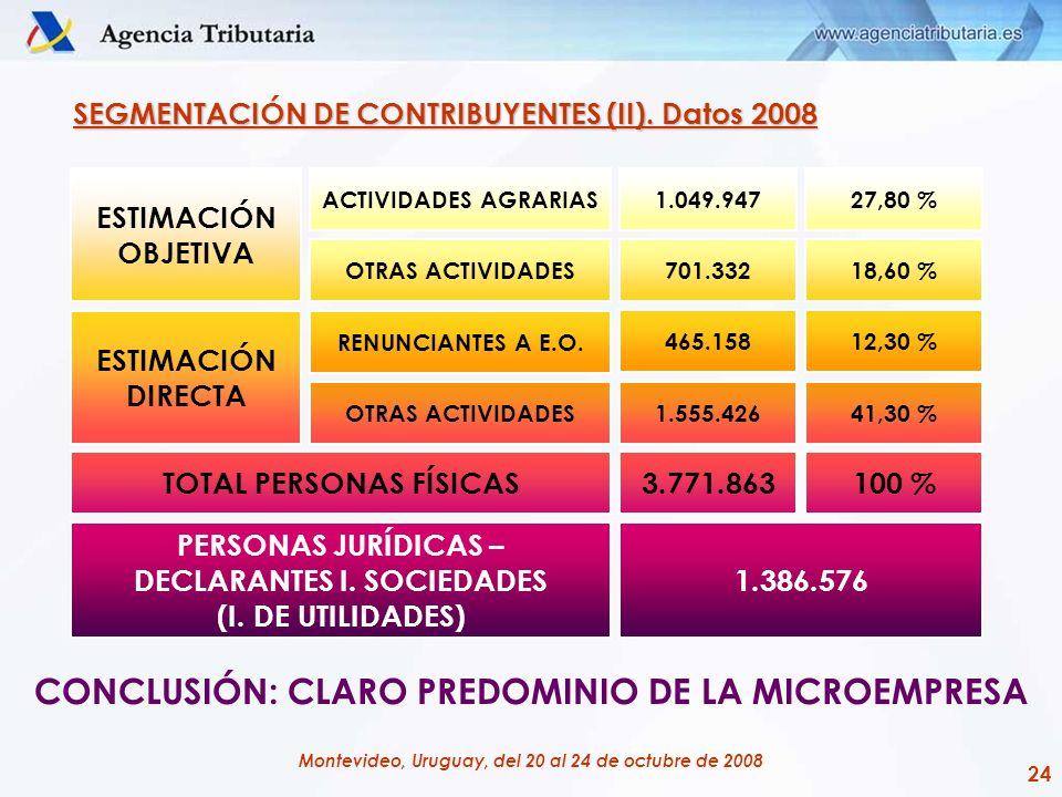 24 Montevideo, Uruguay, del 20 al 24 de octubre de 2008 SEGMENTACIÓN DE CONTRIBUYENTES (II). Datos 2008 ESTIMACIÓN OBJETIVA ACTIVIDADES AGRARIAS OTRAS
