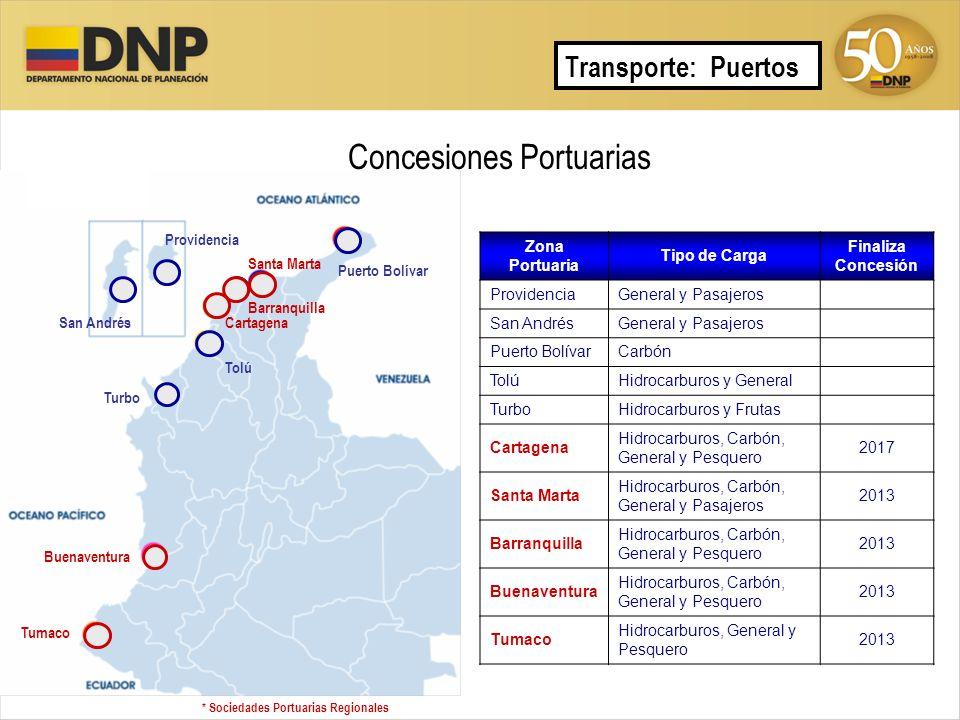 Puerto Bolívar Santa Marta Cartagena Tolú Turbo Buenaventura Tumaco Barranquilla San Andrés Providencia Concesiones Portuarias Zona Portuaria Tipo de