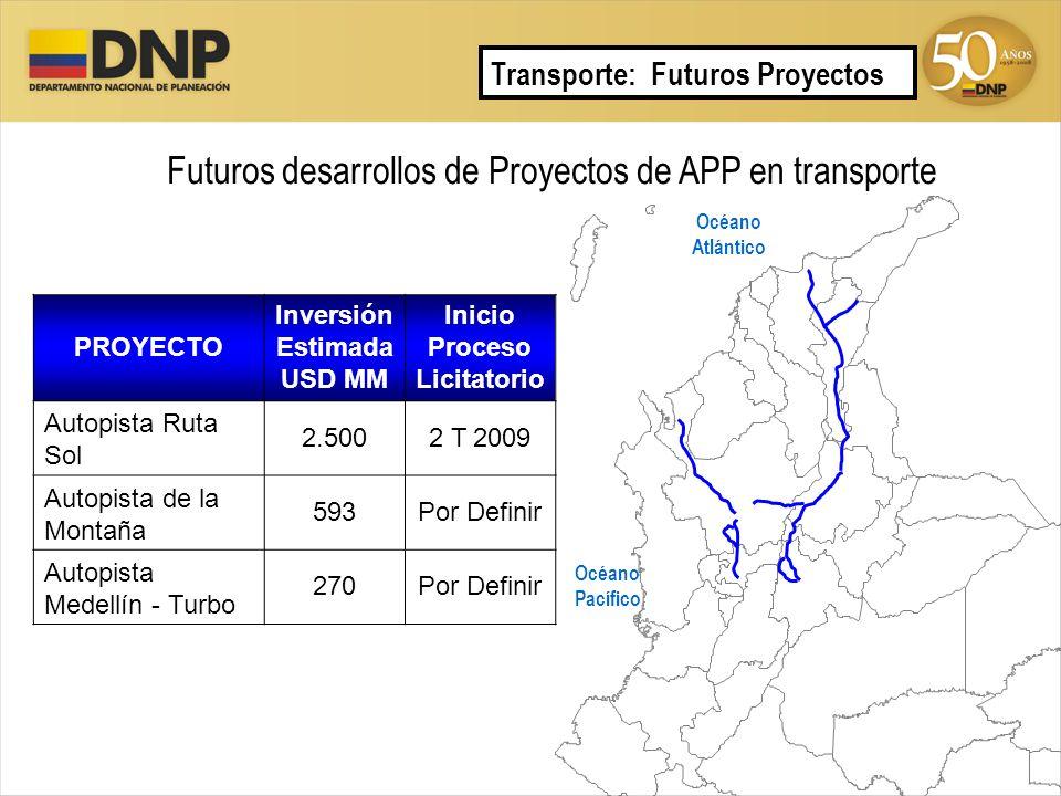 Futuros desarrollos de Proyectos de APP en transporte Transporte: Futuros Proyectos PROYECTO Inversión Estimada USD MM Inicio Proceso Licitatorio Auto