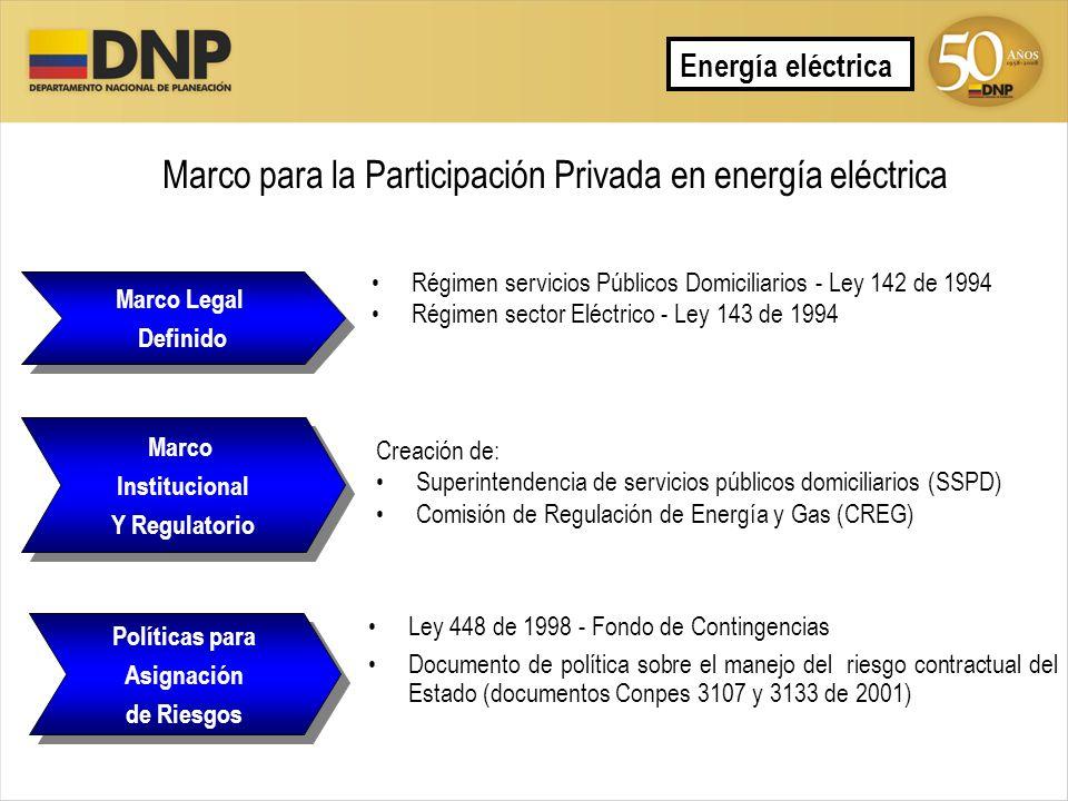 Marco para la Participación Privada en energía eléctrica Régimen servicios Públicos Domiciliarios - Ley 142 de 1994 Régimen sector Eléctrico - Ley 143