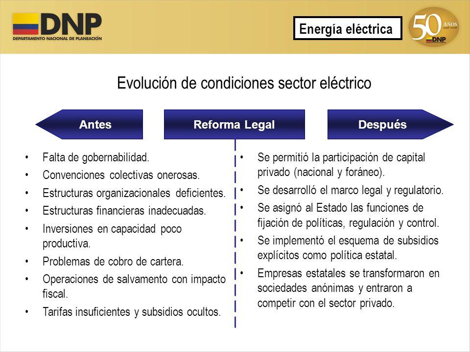 Evolución de condiciones sector eléctrico AntesDespuésReforma Legal Falta de gobernabilidad. Convenciones colectivas onerosas. Estructuras organizacio