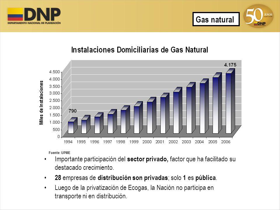Gas natural Fuente: UPME Importante participación del sector privado, factor que ha facilitado su destacado crecimiento. 28 empresas de distribución s
