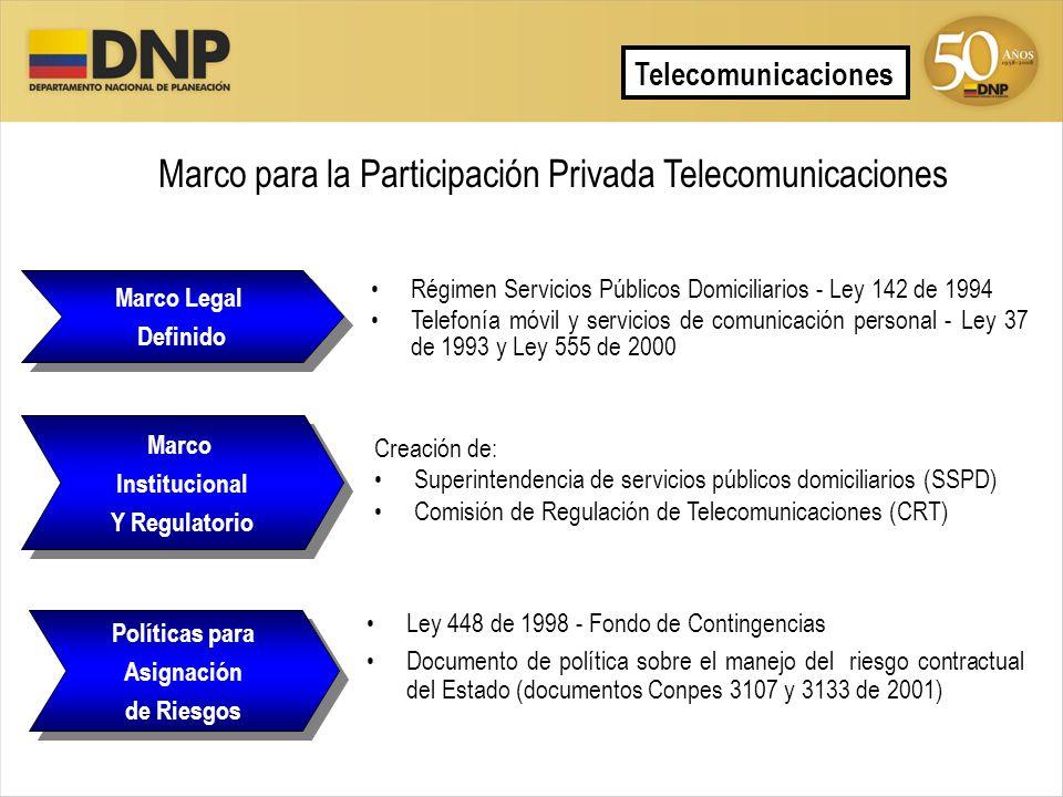Marco para la Participación Privada Telecomunicaciones Régimen Servicios Públicos Domiciliarios - Ley 142 de 1994 Telefonía móvil y servicios de comun