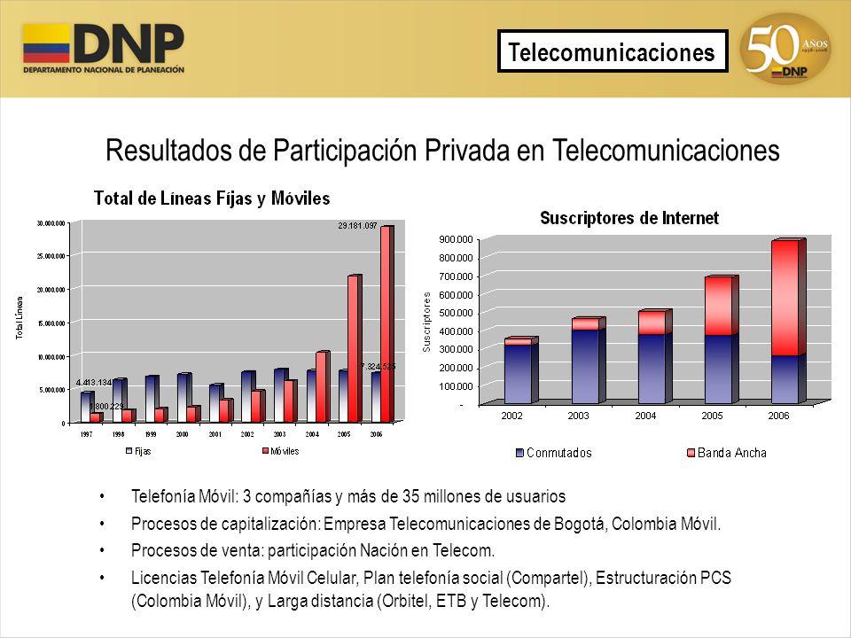 Resultados de Participación Privada en Telecomunicaciones Telecomunicaciones Telefonía Móvil: 3 compañías y más de 35 millones de usuarios Procesos de
