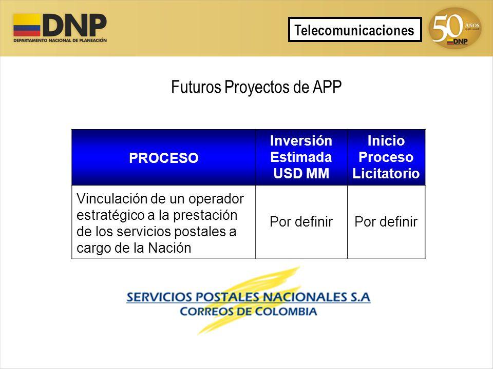Futuros Proyectos de APP PROCESO Inversión Estimada USD MM Inicio Proceso Licitatorio Vinculación de un operador estratégico a la prestación de los se