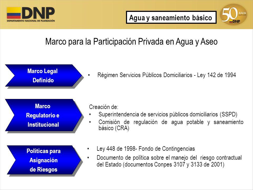 Marco para la Participación Privada en Agua y Aseo Régimen Servicios Públicos Domiciliarios - Ley 142 de 1994 Ley 448 de 1998- Fondo de Contingencias