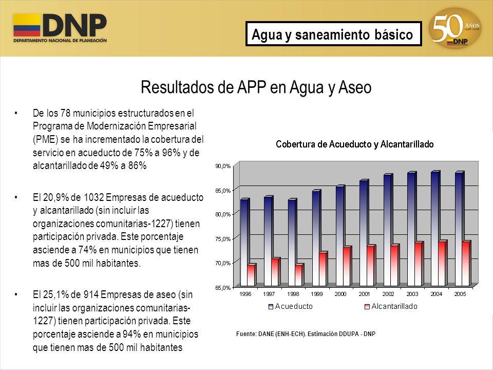 Resultados de APP en Agua y Aseo De los 78 municipios estructurados en el Programa de Modernización Empresarial (PME) se ha incrementado la cobertura
