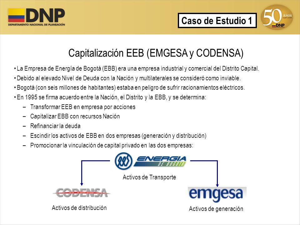 Caso de Estudio 1 Capitalización EEB (EMGESA y CODENSA) La Empresa de Energía de Bogotá (EBB) era una empresa industrial y comercial del Distrito Capi