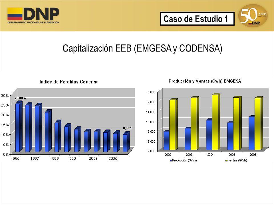 Caso de Estudio 1 Capitalización EEB (EMGESA y CODENSA)