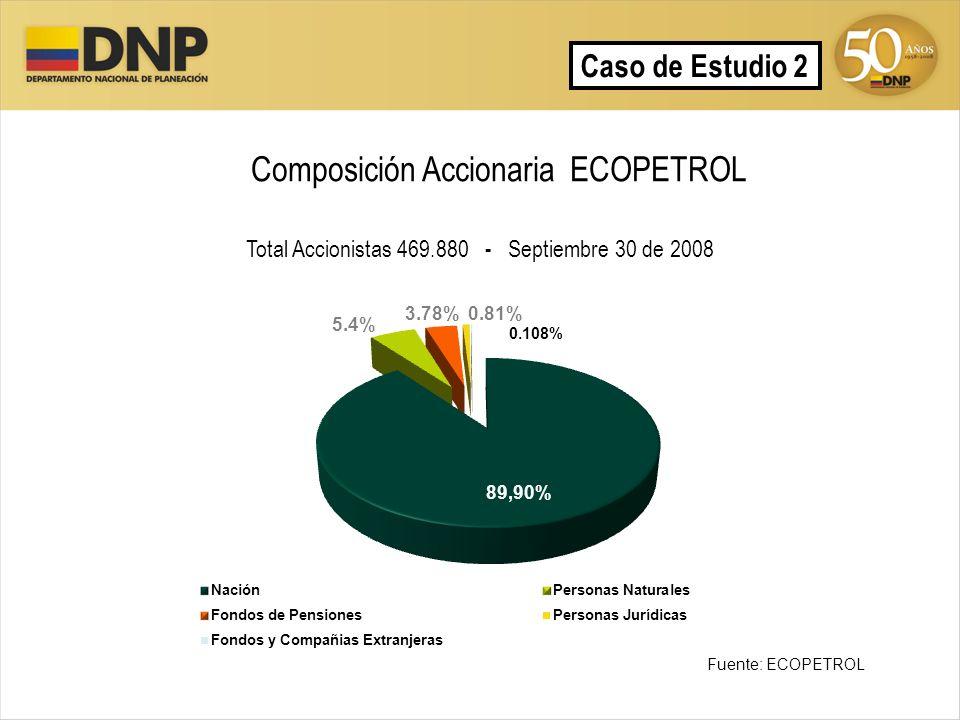 47 Total Accionistas 469.880 - Septiembre 30 de 2008 Composición Accionaria ECOPETROL Fuente: ECOPETROL Caso de Estudio 2