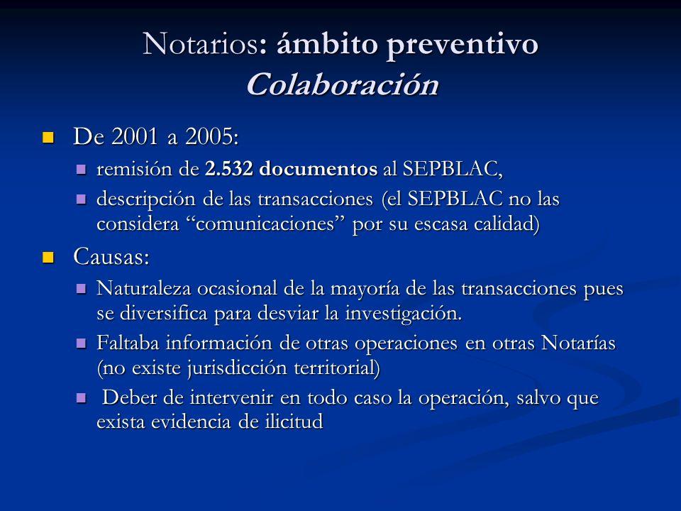 De 2001 a 2005: De 2001 a 2005: remisión de 2.532 documentos al SEPBLAC, remisión de 2.532 documentos al SEPBLAC, descripción de las transacciones (el