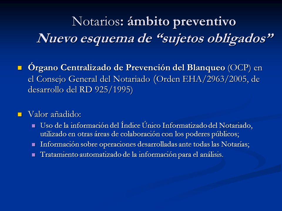 Órgano Centralizado de Prevención del Blanqueo (OCP) en el Consejo General del Notariado ( Orden EHA/2963/2005, de desarrollo del RD 925/1995) Órgano