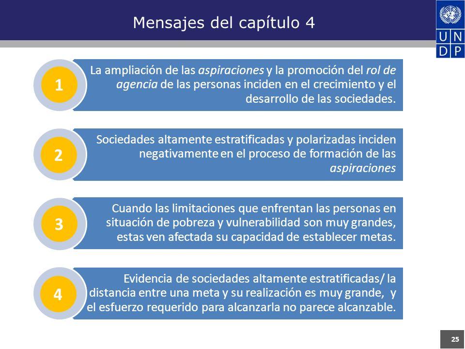 25 Mensajes del capítulo 4 La ampliación de las aspiraciones y la promoción del rol de agencia de las personas inciden en el crecimiento y el desarrollo de las sociedades.
