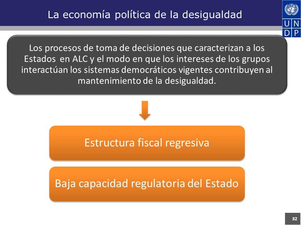 32 La economía política de la desigualdad Los procesos de toma de decisiones que caracterizan a los Estados en ALC y el modo en que los intereses de los grupos interactúan los sistemas democráticos vigentes contribuyen al mantenimiento de la desigualdad.