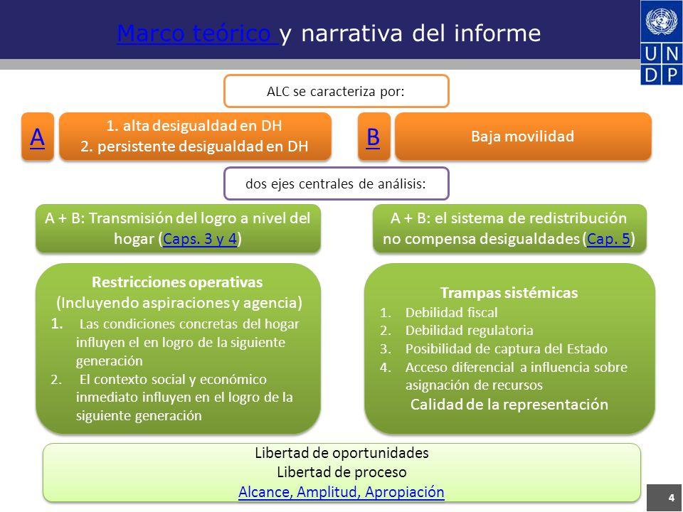 4 Marco teórico Marco teórico y narrativa del informe 1.