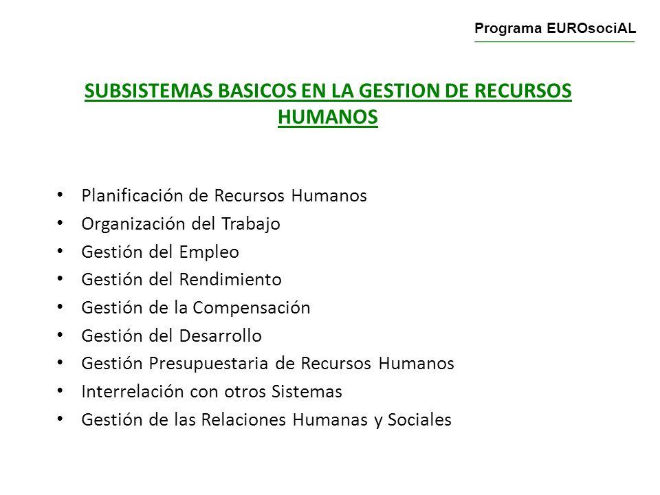 SUBSISTEMAS BASICOS EN LA GESTION DE RECURSOS HUMANOS Planificación de Recursos Humanos Organización del Trabajo Gestión del Empleo Gestión del Rendim