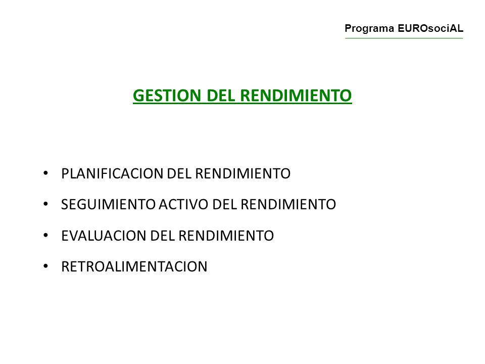 GESTION DEL RENDIMIENTO PLANIFICACION DEL RENDIMIENTO SEGUIMIENTO ACTIVO DEL RENDIMIENTO EVALUACION DEL RENDIMIENTO RETROALIMENTACION Programa EUROsoc