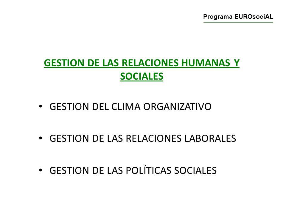 GESTION DE LAS RELACIONES HUMANAS Y SOCIALES GESTION DEL CLIMA ORGANIZATIVO GESTION DE LAS RELACIONES LABORALES GESTION DE LAS POLÍTICAS SOCIALES Prog