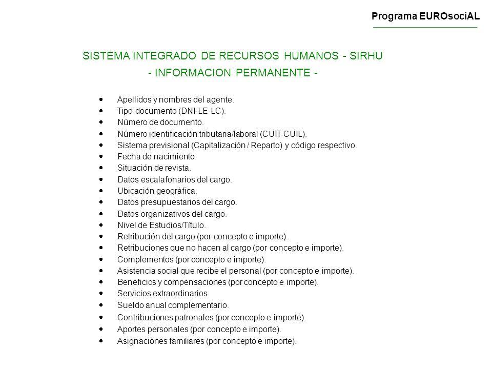 SISTEMA INTEGRADO DE RECURSOS HUMANOS - SIRHU - INFORMACION PERMANENTE - Apellidos y nombres del agente. Tipo documento (DNI-LE-LC). Número de documen