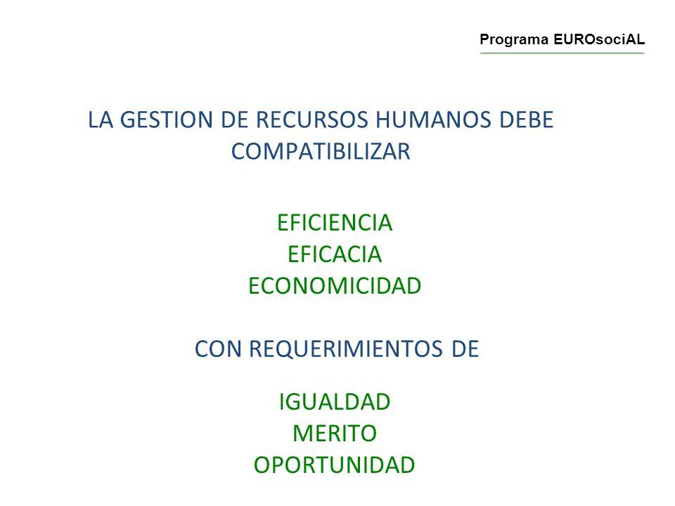 EFICIENCIA EFICACIA ECONOMICIDAD CON REQUERIMIENTOS DE LA GESTION DE RECURSOS HUMANOS DEBE COMPATIBILIZAR IGUALDAD MERITO OPORTUNIDAD Programa EUROsoc
