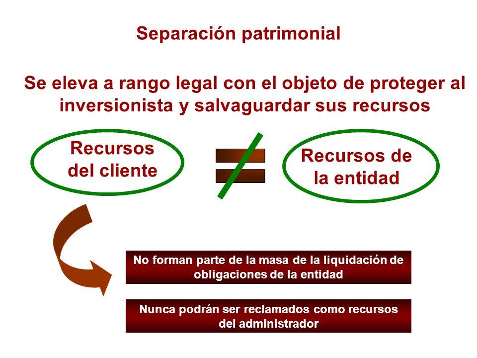 Recursos de la entidad Recursos del cliente No forman parte de la masa de la liquidación de obligaciones de la entidad Nunca podrán ser reclamados com