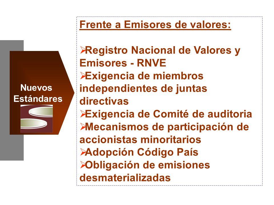 Frente a Emisores de valores: Registro Nacional de Valores y Emisores - RNVE Exigencia de miembros independientes de juntas directivas Exigencia de Co