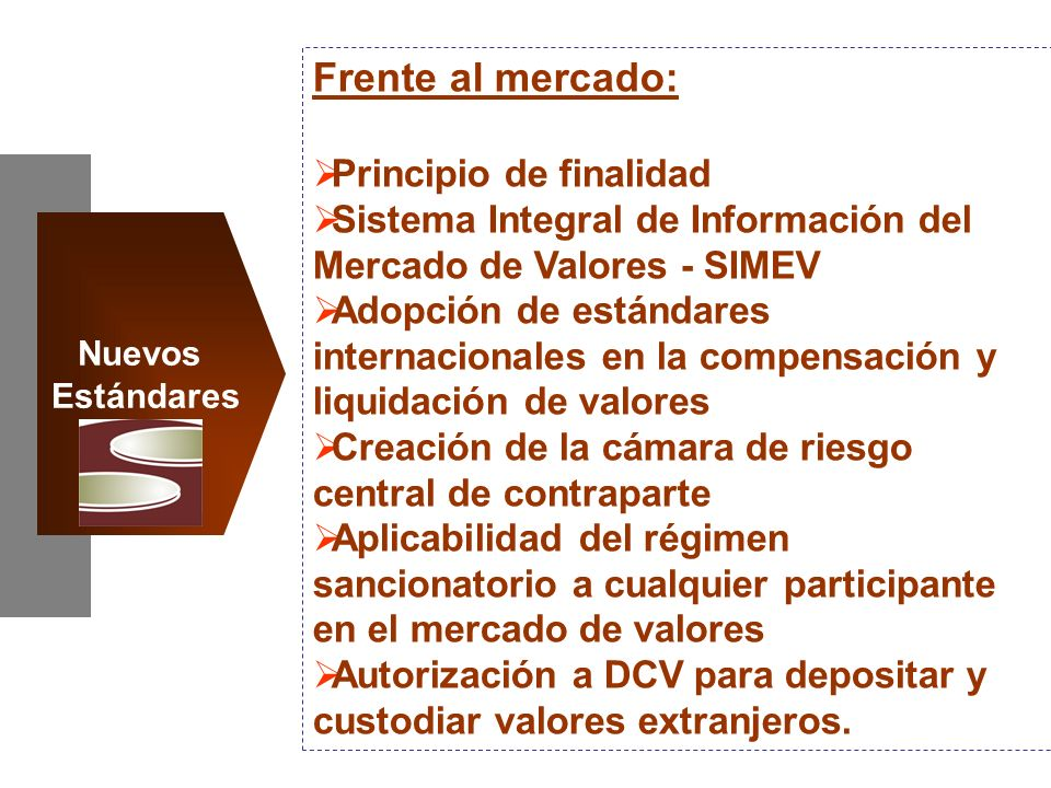 Frente al mercado: Principio de finalidad Sistema Integral de Información del Mercado de Valores - SIMEV Adopción de estándares internacionales en la