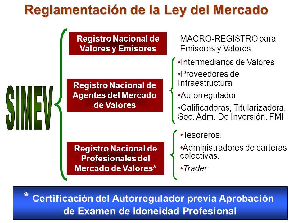 Registro Nacional de Valores y Emisores Registro Nacional de Agentes del Mercado de Valores Registro Nacional de Profesionales del Mercado de Valores*