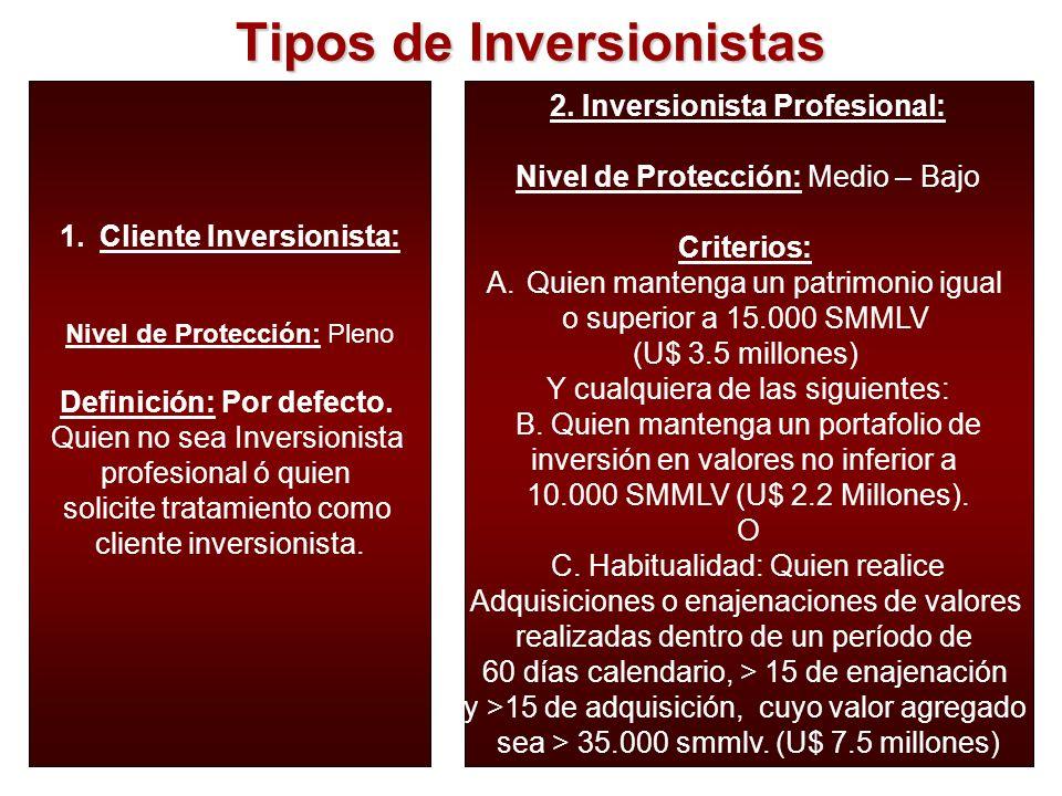 Tipos de Inversionistas 1.Cliente Inversionista: Nivel de Protección: Pleno Definición: Por defecto. Quien no sea Inversionista profesional ó quien so