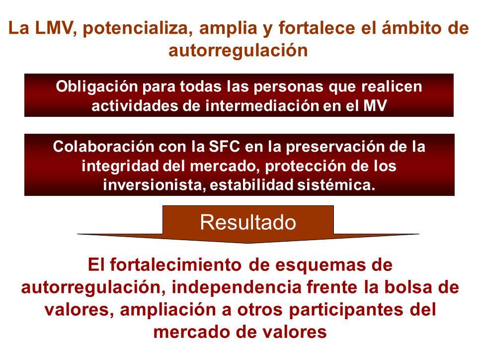 Obligación para todas las personas que realicen actividades de intermediación en el MV Resultado El fortalecimiento de esquemas de autorregulación, in