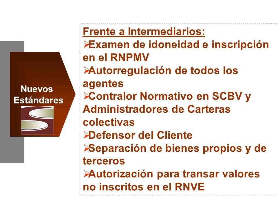 Frente a Intermediarios: Examen de idoneidad e inscripción en el RNPMV Autorregulación de todos los agentes Contralor Normativo en SCBV y Administrado