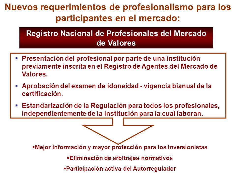 Registro Nacional de Profesionales del Mercado de Valores Presentación del profesional por parte de una institución previamente inscrita en el Registr