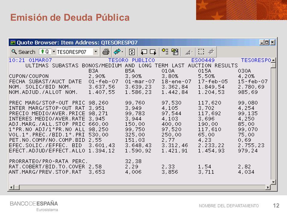 NOMBRE DEL DEPARTAMENTO 12 Emisión de Deuda Pública