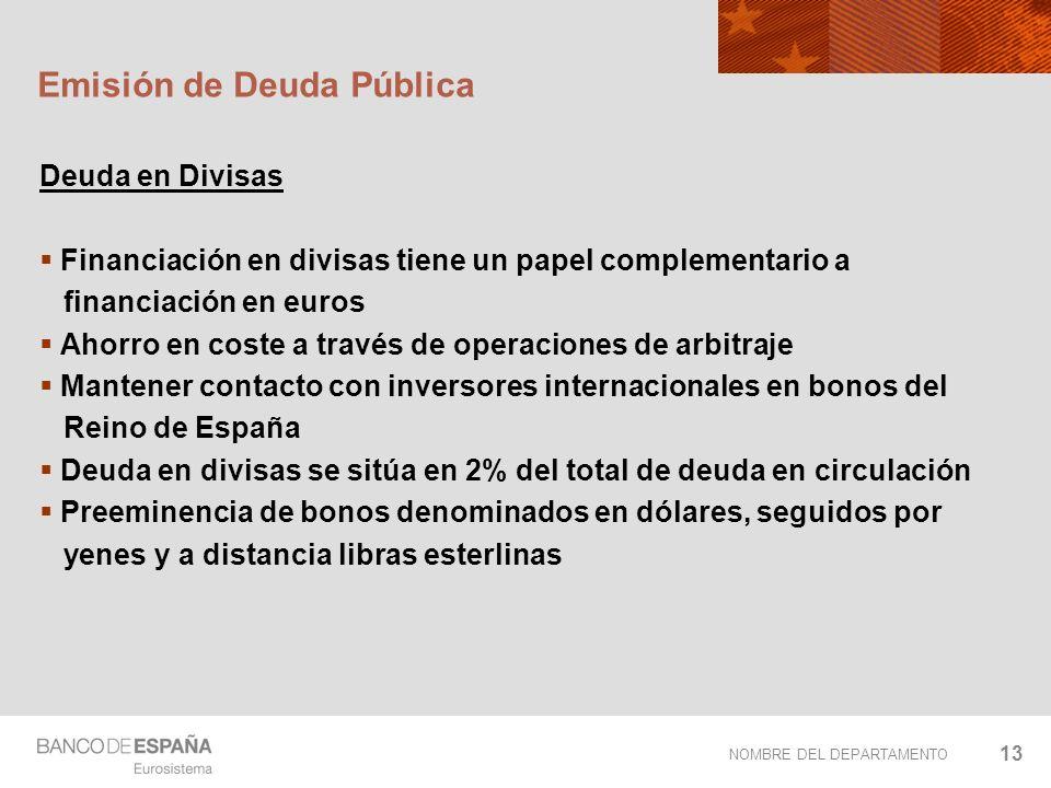 NOMBRE DEL DEPARTAMENTO 13 Emisión de Deuda Pública Deuda en Divisas Financiación en divisas tiene un papel complementario a financiación en euros Aho