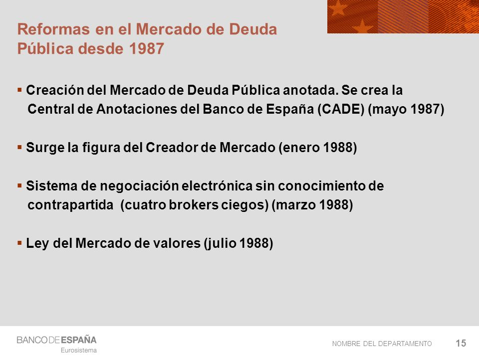 NOMBRE DEL DEPARTAMENTO 15 Reformas en el Mercado de Deuda Pública desde 1987 Creación del Mercado de Deuda Pública anotada. Se crea la Central de Ano