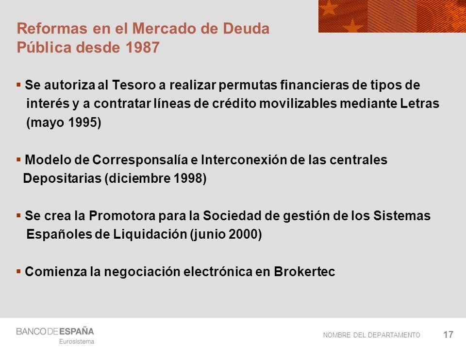 NOMBRE DEL DEPARTAMENTO 17 Reformas en el Mercado de Deuda Pública desde 1987 Se autoriza al Tesoro a realizar permutas financieras de tipos de interé