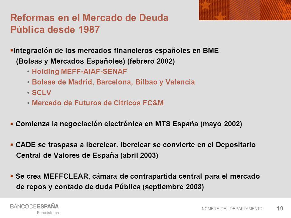 NOMBRE DEL DEPARTAMENTO 19 Reformas en el Mercado de Deuda Pública desde 1987 Integración de los mercados financieros españoles en BME (Bolsas y Merca