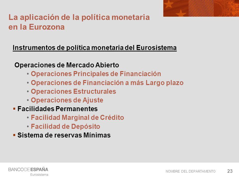 NOMBRE DEL DEPARTAMENTO 23 La aplicación de la política monetaria en la Eurozona Instrumentos de política monetaria del Eurosistema Operaciones de Mer
