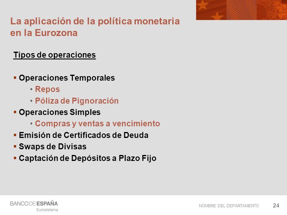 NOMBRE DEL DEPARTAMENTO 24 La aplicación de la política monetaria en la Eurozona Tipos de operaciones Operaciones Temporales Repos Póliza de Pignoraci