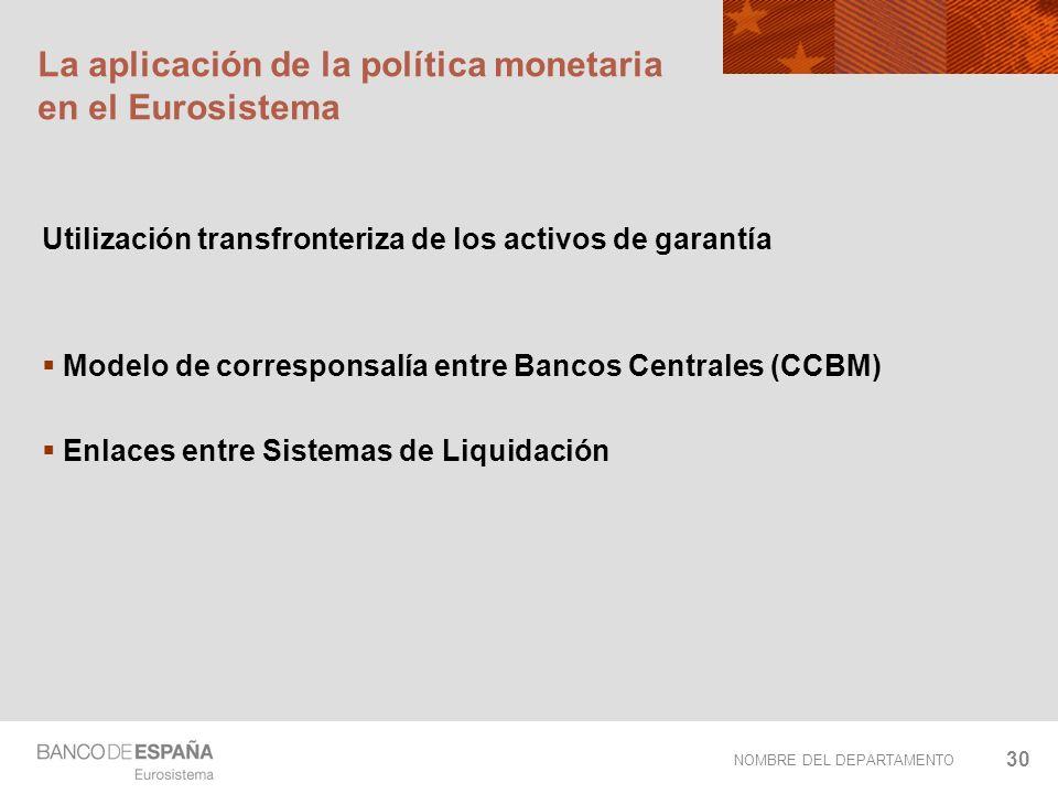 NOMBRE DEL DEPARTAMENTO 30 La aplicación de la política monetaria en el Eurosistema Utilización transfronteriza de los activos de garantía Modelo de c