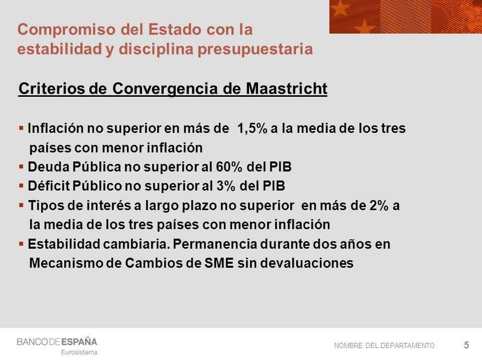 NOMBRE DEL DEPARTAMENTO 5 Compromiso del Estado con la estabilidad y disciplina presupuestaria Criterios de Convergencia de Maastricht Inflación no su
