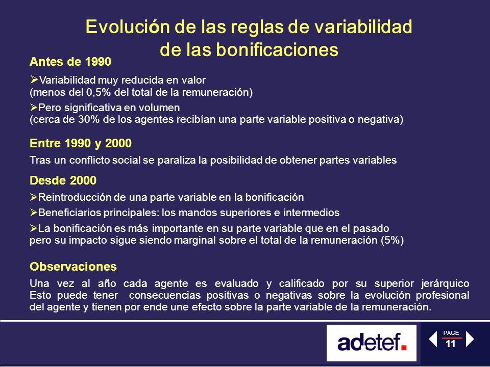 PAGE 11 Evoluci ó n de las reglas de variabilidad de las bonificaciones Antes de 1990 Variabilidad muy reducida en valor (menos del 0,5% del total de