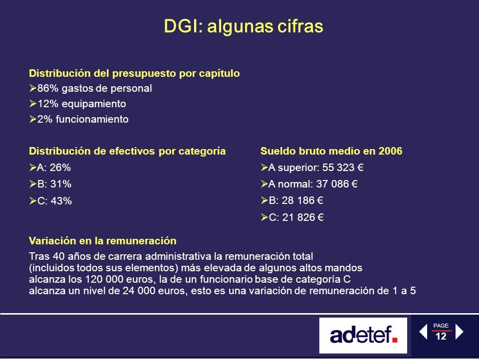 PAGE 12 DGI: algunas cifras Distribución del presupuesto por capítulo 86% gastos de personal 12% equipamiento 2% funcionamiento Distribución de efecti